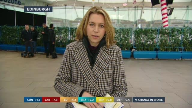 general election 2019: special: 11:00 - 12:00; england: london: gir: / scotland: edinburgh: int split screens studio julie etchingham and martha... - julie etchingham stock videos & royalty-free footage