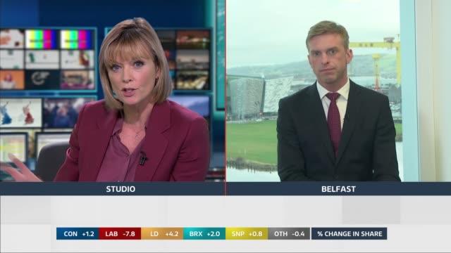 general election 2019: special: 12:00 - 13:00; england: london: gir: / northern ireland: belfast: int split screen studio julie etchingham and mark... - julie etchingham stock videos & royalty-free footage
