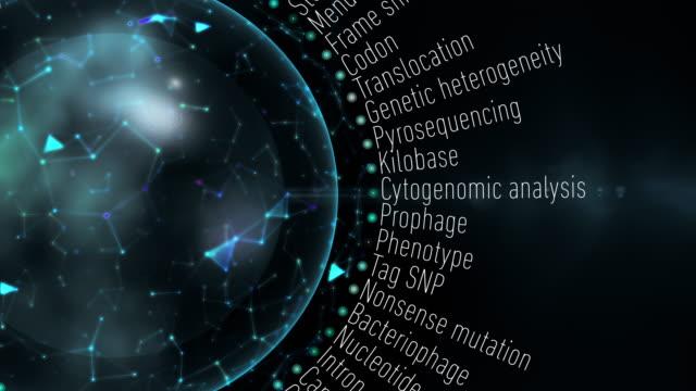 Genomics Terms