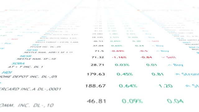 deutsche börse - bericht stock-videos und b-roll-filmmaterial