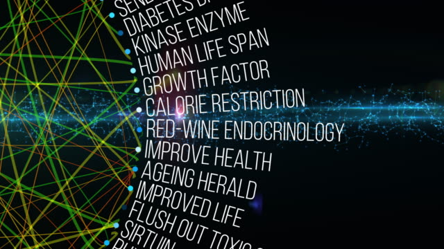 Geroprotection (anti-ageing) Terms