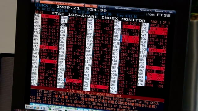 stock market crash england london share index monitor with entire screen coloured red - 2008 stock videos and b-roll footage