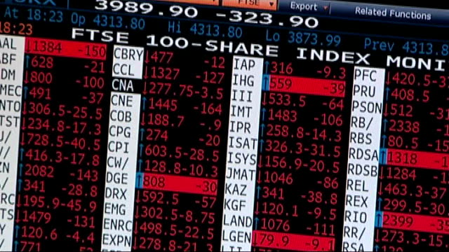 global financial crisis: stock market crash; england: london: int share prices turning red on screen - crisis stock videos & royalty-free footage
