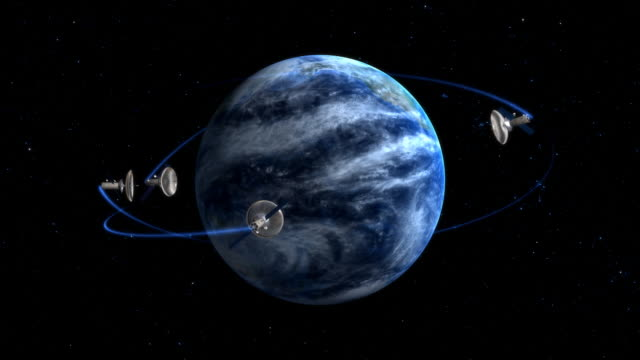 Global Positioning System. LOOP
