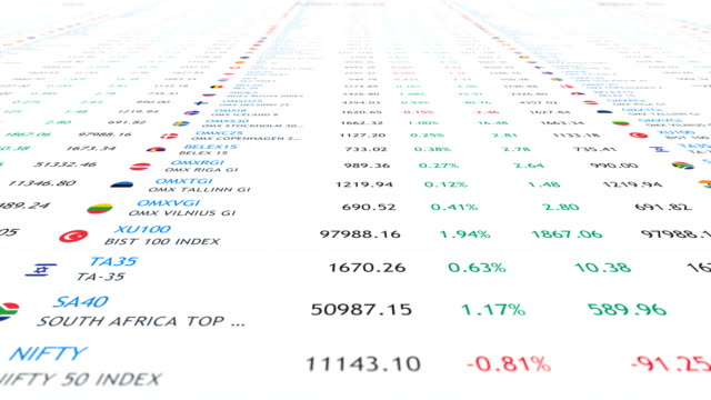 global stock futures index - dax stock market index stock videos and b-roll footage