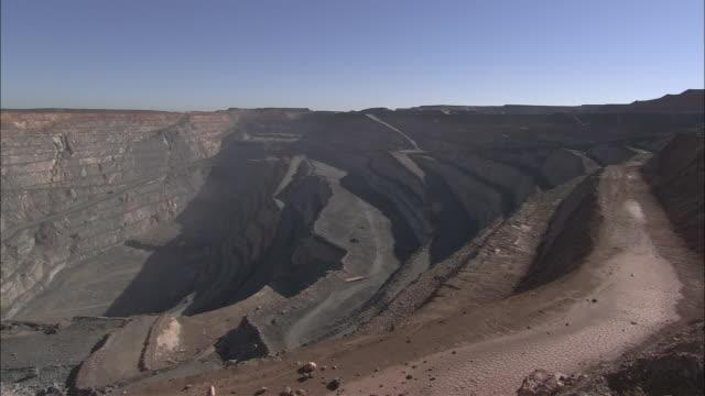 WS HA PAN KCMG Gold Mine in Australia, Western Australia, Australia