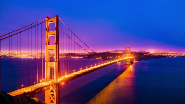 Golden Gate bridge San Francisco time lapse 4K