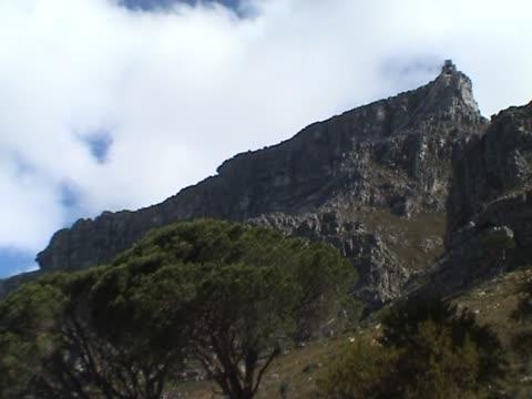 Gondola  to Table Mountain