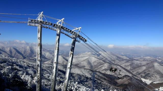 Gondolas on Mountain Balwang