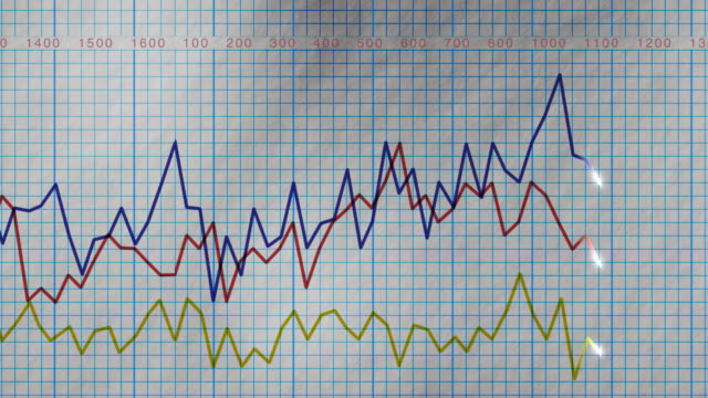 graph charted by electrical leads - liniendiagramm stock-videos und b-roll-filmmaterial
