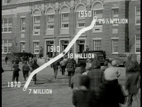 Graph of population growth superimposed over children entering school building '18701950 26 1/2 Million' INT WS Graph superimposed over children at...