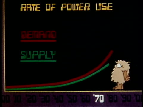 stockvideo's en b-roll-footage met 1973 animation graph showing increasing energy consumption, usa, audio - afhankelijkheid