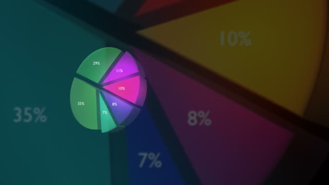 graphic charrt animation - pie chart stock videos & royalty-free footage