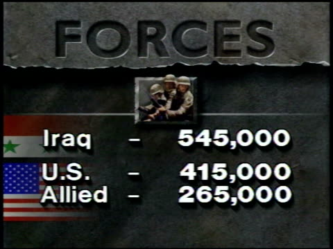 / graphic showing number of troops in the middle east region / Pentagon Spokesman Pete Williams saying that the Dept of Defense is ready to execute...