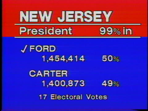graphic shows us president gerald ford leading jimmy carter in the presidential race in new jersey, with 17 electoral votes up for grabs. - united states and (politics or government) stock videos & royalty-free footage