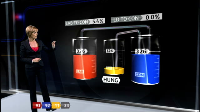 graphics julie etchingham talking about battleground wall graphics of stafford results / pendle results / eastbourne results and distribution of... - イーストサセックス点の映像素材/bロール