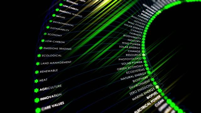 vídeos de stock, filmes e b-roll de termos de economia verde - sustainable energy
