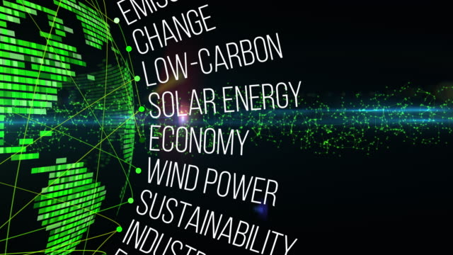 Green Economy Terms