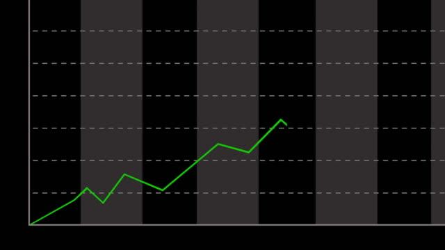 Green Line Graph
