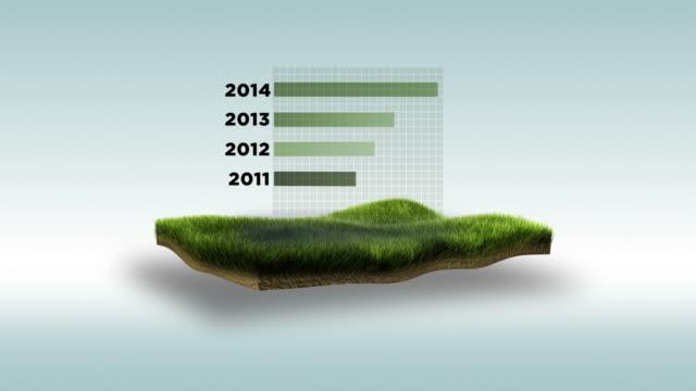 グリーンの統計 - パーセント記号点の映像素材/bロール