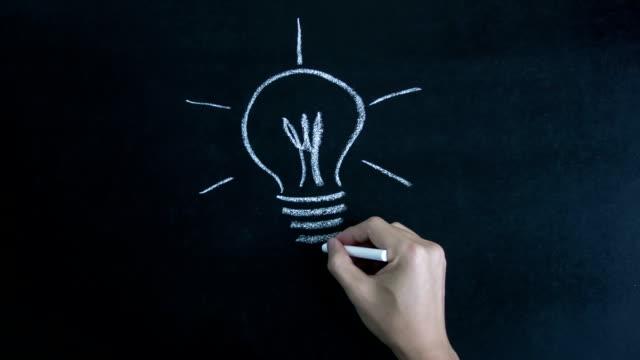 Hand drawing a lightbulb on chalkboard.