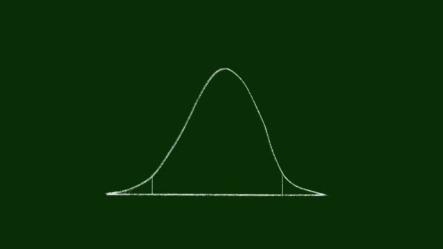 hand drawn of normal distribution video clip - curve stock videos & royalty-free footage