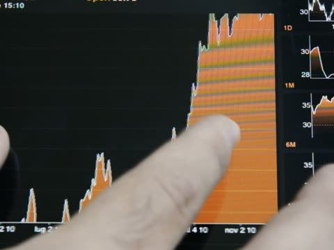 stockvideo's en b-roll-footage met hand touching a finance chart on display - menselijke vinger