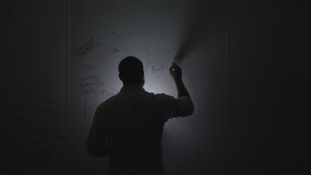 Handheld shot of businessman writing on whiteboard in board room