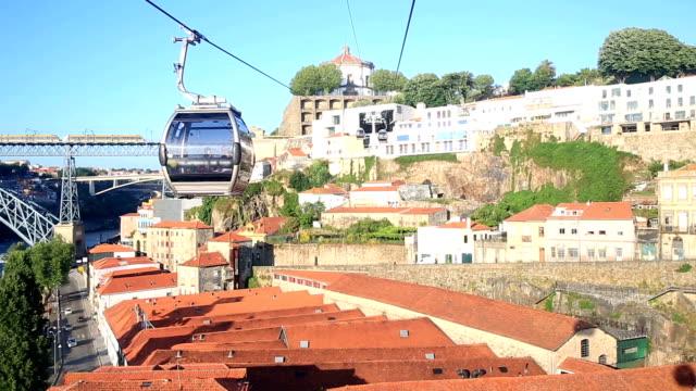 HD:Aerial Porto Cityscape Portugal