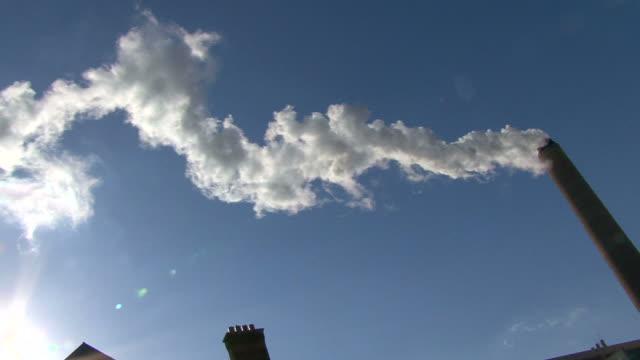 HD:pollution C02