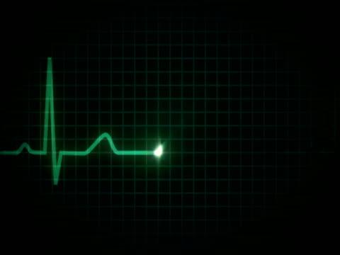 Coração saudável NTSC