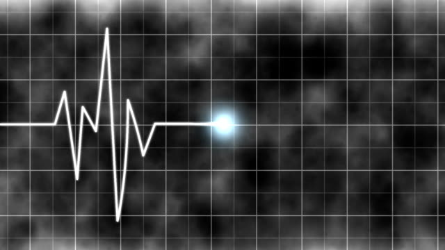 heart rate monitor animation - pulsating energy stock videos and b-roll footage