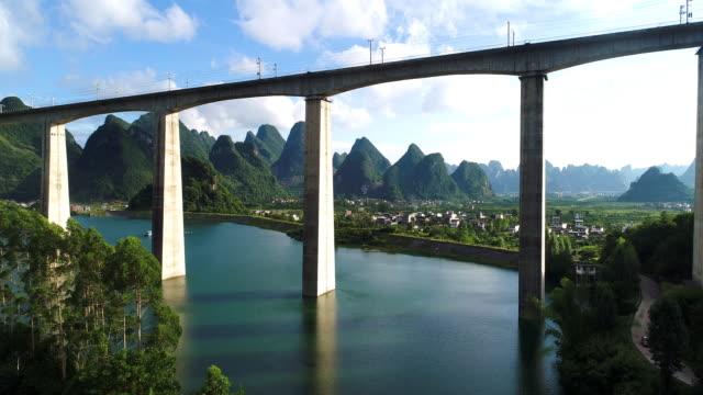 ヒナの高速鉄道桂林の風景 - 高速列車点の映像素材/bロール