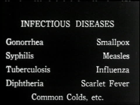 How Disease is Spread - 8 of 11