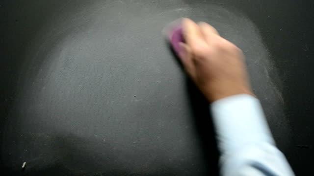Human hand erasing