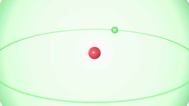 hydrogen atom. diagram of an atom of the element hydrogen, pulling back from the central nucleus to reveal its surrounding electron orbital. - 原子点の映像素材/bロール