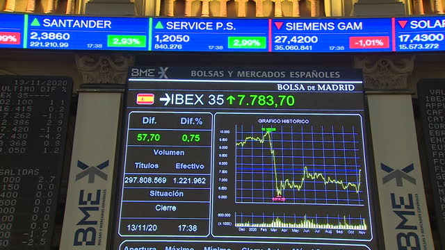 ibex price at the madrid stock exchange headquarters. the spanish foreign exchange index has shot up 13.29% in what has been its best week in more... - projection screen stock videos & royalty-free footage