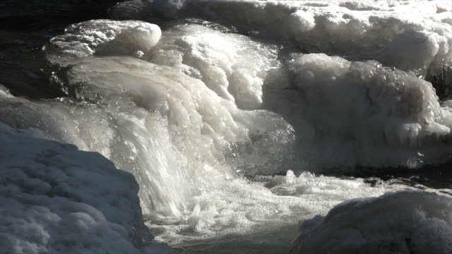 Icy River Close-up (Loopable) (4:2:2@100 Mb/s)