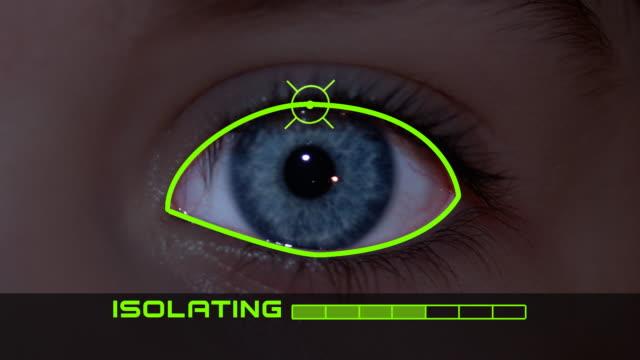 Scan d'une pièce d'identité pour les yeux