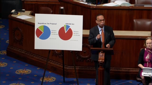 Illinois Congressman Luis Gutierrez argues that if Republicans decide they need help from Democrats to approve the budget they are more than willing...
