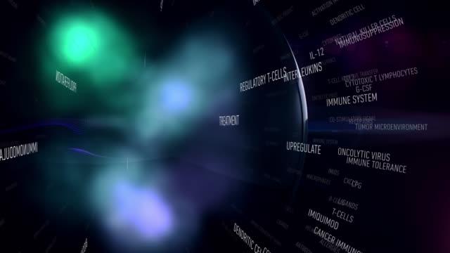 vídeos de stock e filmes b-roll de immunotherapy terms - ilustração biomédica