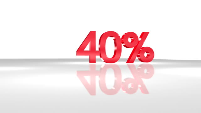 40% in 3D animation in FullHD.