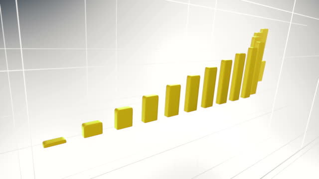 Increasing chart turning into stairs (yellow, white) - Loop