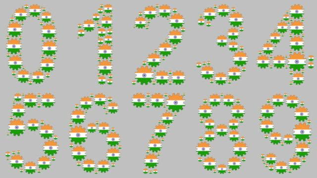 indiska nummer set - nummer 4 bildbanksvideor och videomaterial från bakom kulisserna