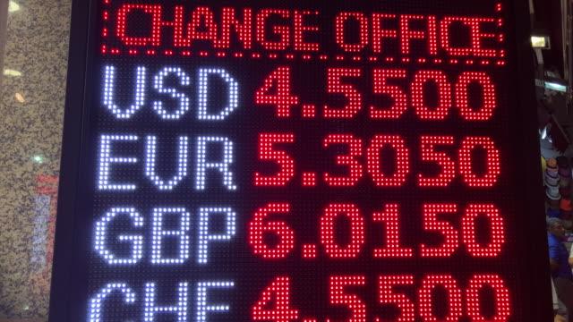 vídeos y material grabado en eventos de stock de led pantalla de información de tipos de cambio de divisas fuera de una oficina de cambio en turquía - devaluation