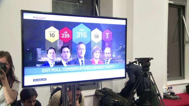 initial exit polls from the uks general election suggest the conservative party will be the largest party in a hung parliament with liberal democrats... - allgemeine wahlen stock-videos und b-roll-filmmaterial