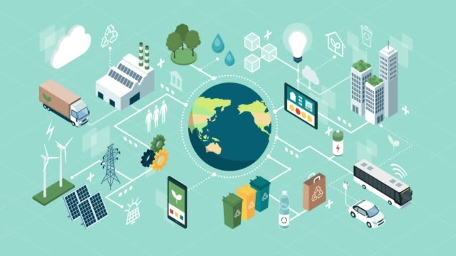 Innovative green technologies and sustainability