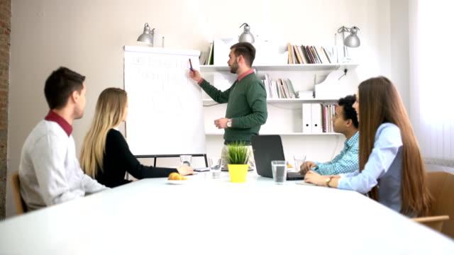 vidéos et rushes de inspirant de projet - solution