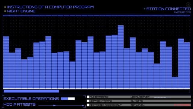 Instructions of a computer program