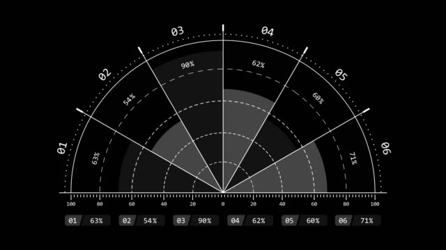 4kインターフェイスヘッドアップディスプレイモーション背景 - 電波探知機点の映像素材/bロール